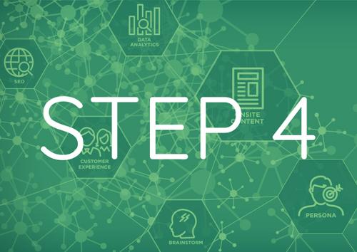 Step 4 - Generate inbound leads
