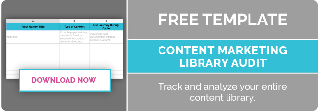 THINK creative group's Content Marketing Library Audit - Download Now