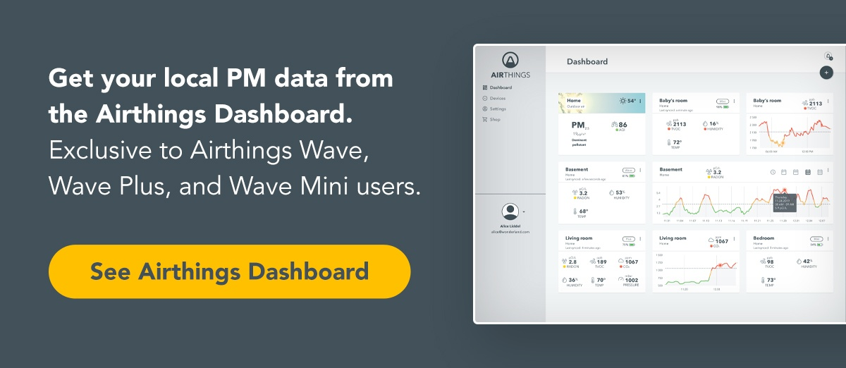 Airthings Dashboard provides information on PM levels