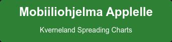 MobiiliohjelmaApplelle  Kverneland Spreading Charts