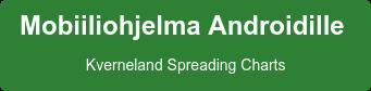Mobiiliohjelma Androidille Kverneland Spreading Charts