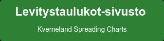 Levitystaulukot-sivusto  Kverneland Spreading Charts