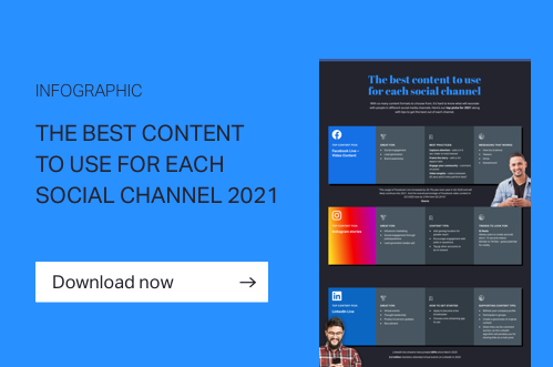Best content for each social channel 2021