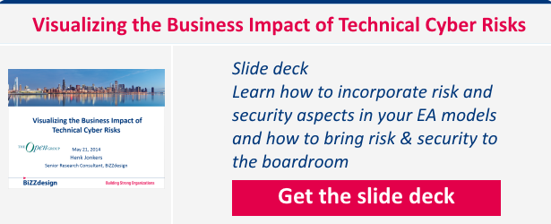 Download the Visualizing the Business Impact of Technical Cyber Risks slide deck