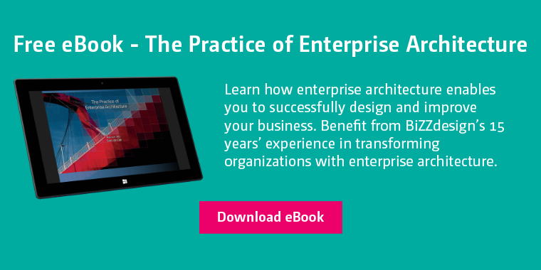 Free eBook the Practice of Enterprise Architecture