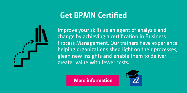 Get BPMN Certified