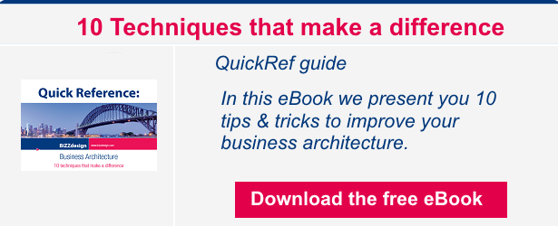 Business Architecture 10 techniques that make a difference