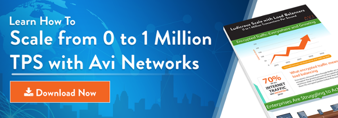 Scale from 0 to 1 Million TPS with Avi Networks