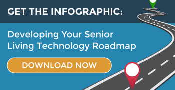 Developing Your Senior Living Technology Roadmap Infographic