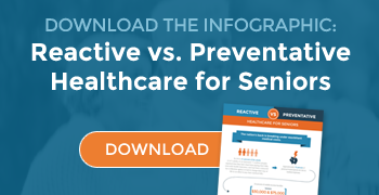 dowload_reactive_versus_preventative_healthcare_for_seniors_infographic