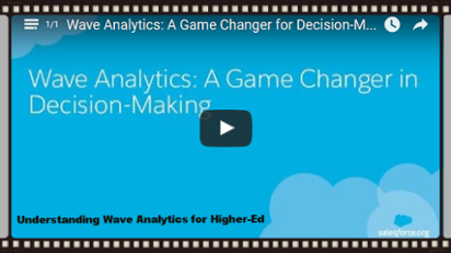 Wave Analytics Game Changer in Decision Making Recording