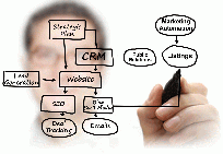 Comparing CRM Solutions Free Optimization