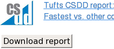 Tufts CSDD report: Fastest vs. other companies  Download report