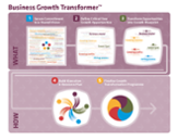 Business Growth Transformer