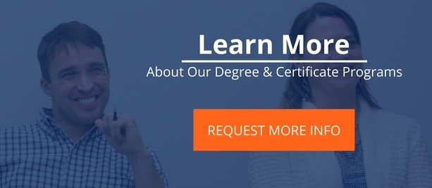 request more info about our certificate programs