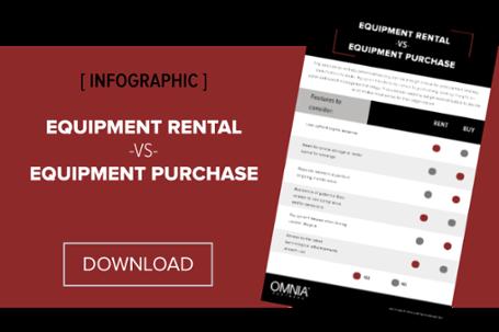 Equipment Rental -vs- Equipment Purchase Infographic