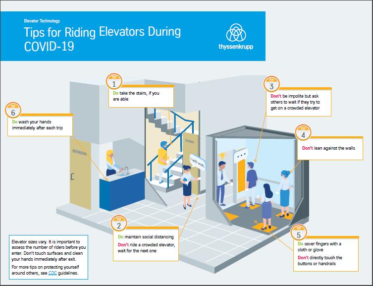 thyssenkrupp elevator tips