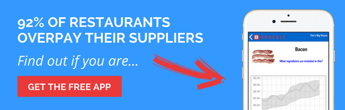 92% of Restaurant Overpay for Supplies. Find Out If You Are