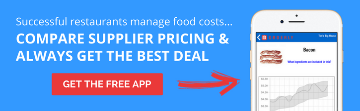 Successful restaurants manage food costs... compare supplier pricing and always get the best deal.