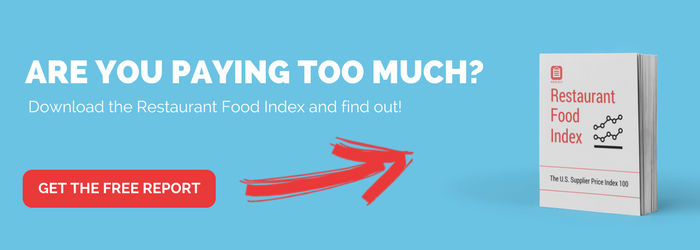 Are You Paying Too Much? Download the Restaurant Food Index Report to Find Out.