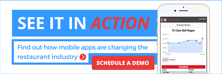 Schedule a demo and find out how mobile apps are changing the restaurant industry.