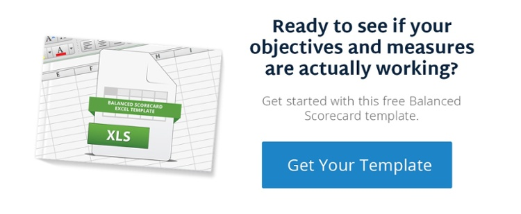 the 5 most popular strategic planning templates on our site