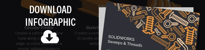 Download Infographic: Sweeps and Threads