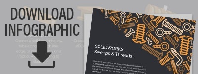 Download Sweeps and Threads Infographic