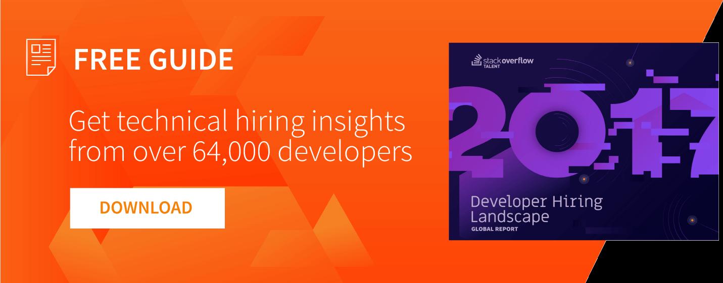 2017 hiring landscape