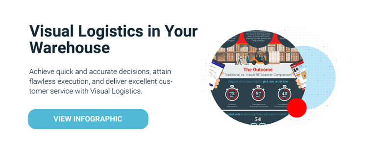 Infographic: Visual Logistics in Your Warehouse