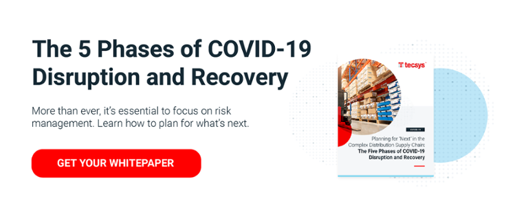 The 5 Phases of COVID-19 Disruption and Recovery