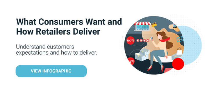 What Consumers Want and How Retailers Deliver