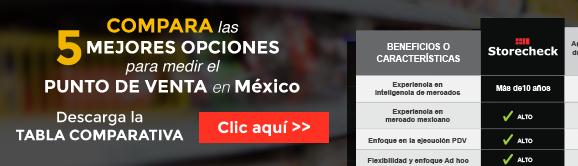 Compara las 5 principales opciones para medir  el punto de venta en México