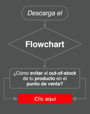 Storecheck - ¿Cómo mantener inventarios sanos?