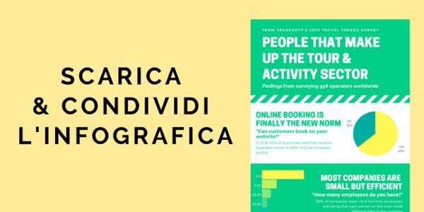 Infografica tours e attivitas