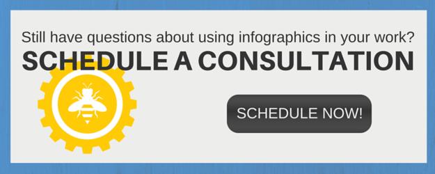 Schedule a consultation with Buzzmachine Studios