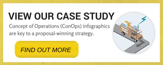 Buzzmachine Studies client case study