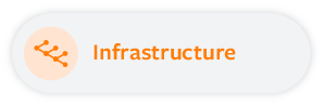 Infrastructure Page