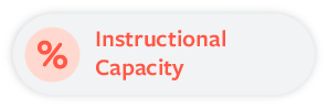 Instructional Capacity Page