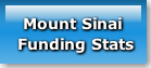 Get Mount Sinai Funding Stats &Ve