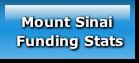 Get Mount Sinai Funding Stats &Ve