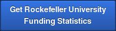 Get Rockefeller University Funding Statistics