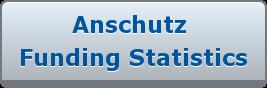 Anschutz  Funding Statistics