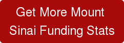 Get More Mount  Sinai Funding Stats