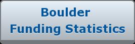 Boulder  Funding Statistics