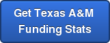 Get Texas A&M  Funding Stats