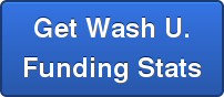 Get Wash U. Funding Stats