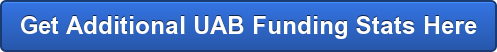 Get Additional UAB Funding Stats Here