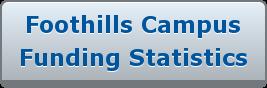 Foothills Campus Funding Statistics