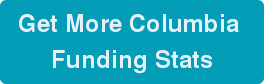 Get More Columbia  Funding Stats